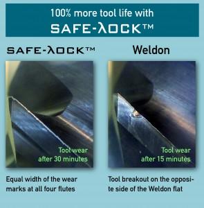 Weldon és Safe-Lock szerszámkopás