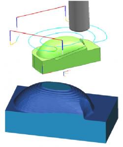 Pelton turbina lapát szerszámpálya