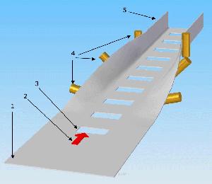 A lemezprofil-hengerlés elve