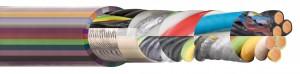 Elsősorban a legkülönbözőbb szabványosított vezeték- és felépítés-típusok kiválasztásának lehetősége kínál szinte korlátlan opciókat. A személyes kívánság szerinti vezeték komplettálása köpenyanyagok, színek és egyedi rányomtatás széles választékával történhet.