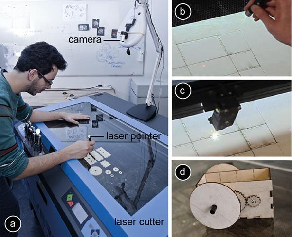 A Constructable felépítése (bal) és a gyártási folyamat (jobb)