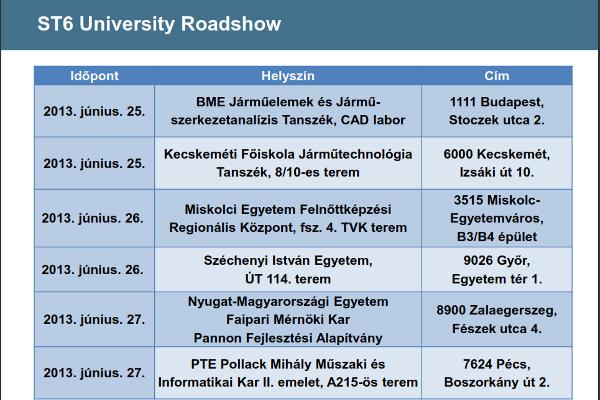 ST6 University Roadshow helyszínek