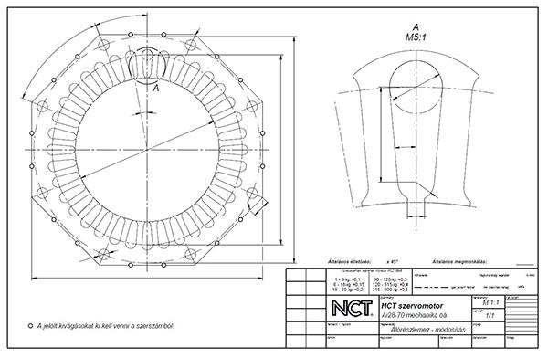 NCT szervo motors