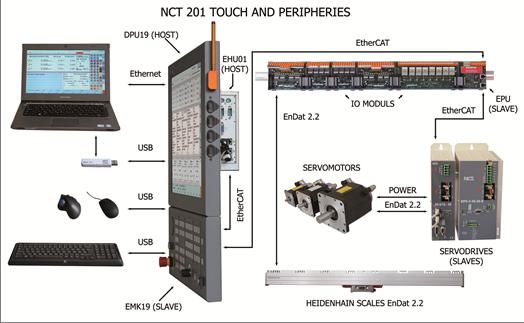 NCT201panel&periféria