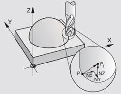 Háromdimenziós szerszámkorrekció