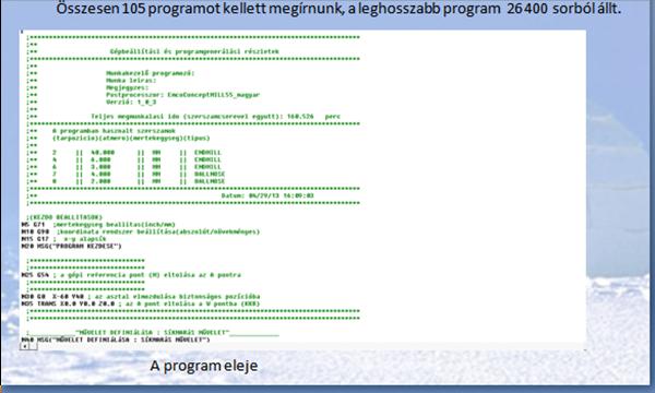 Program részlet
