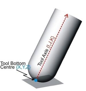 toolvector1