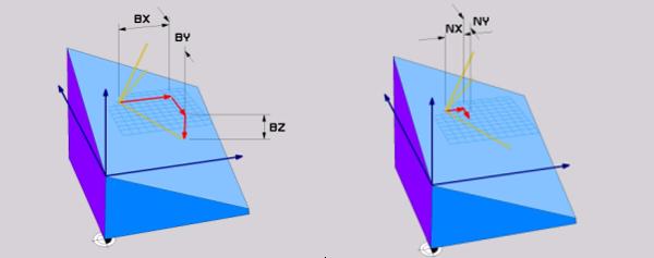 vector_plane