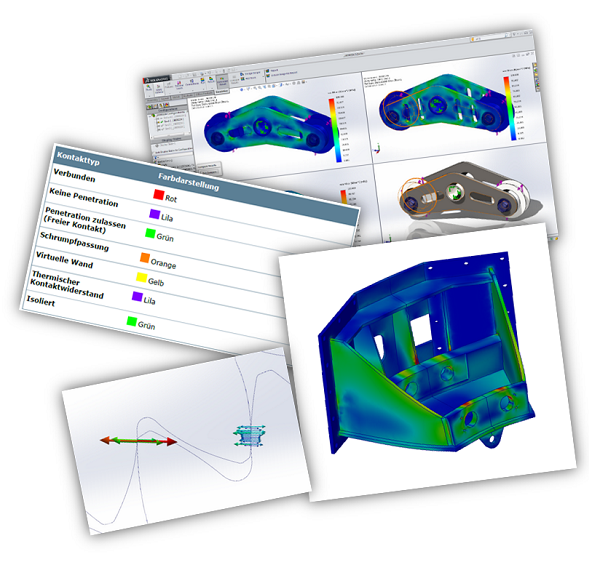 SolidWorks szimuláció színek
