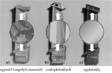 4. ábra Különböző mikroszerkezetű turbinalapátok