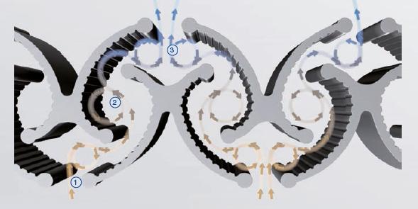 Áramlási viszonyok az X-Cyclone mechanikus leválasztó-rendszerben