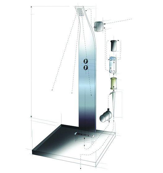 A víz-újrahasznosító zuhany vázlatos felépítése