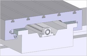 2. ábra: Két csúszóvezetékes asztalmozgatás