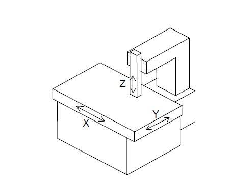 Mozgó asztalos kialakítás elvi vázlata (ritka)