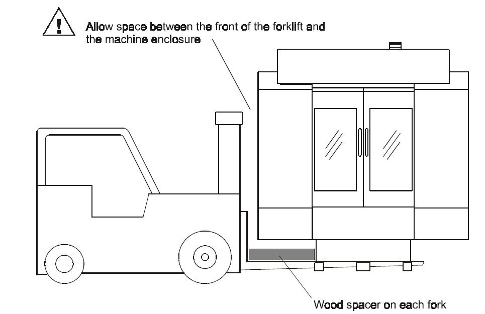 5. ábra: Targoncázás. alányúlás helyének bemutatása egy gépkönyvben
