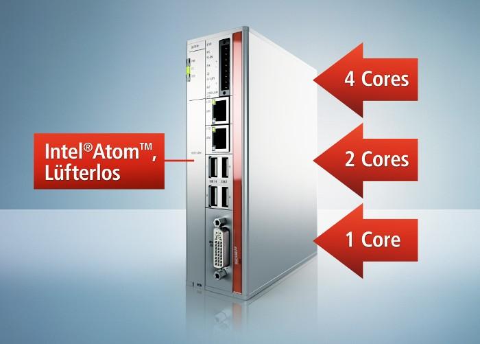 A ventilátormentes C6915 kompakt kialakítású vezérlőszekrénybe építhető PC kis helyigényű kialakítás mellett, skálázható számítási teljesítményt kínál egy, két vagy négy processzormaggal.