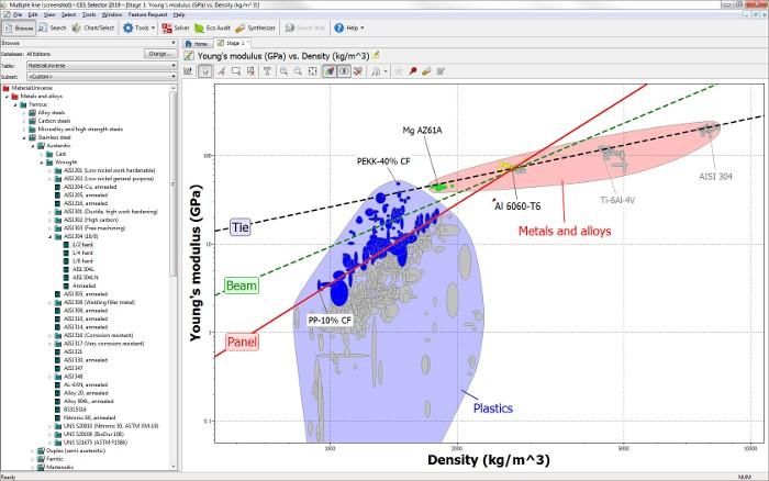 Fejlett diagramm szerkesztő modull Kifejező és könnyen érthető diagramok, elemzések és kimutatások készítése.