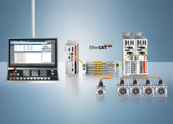 A PC-alapú vezérlésnek köszönhetően a CNC alkalmazások teljes spektruma hatékony, rugalmas és skálázható formában kivitelezhető.