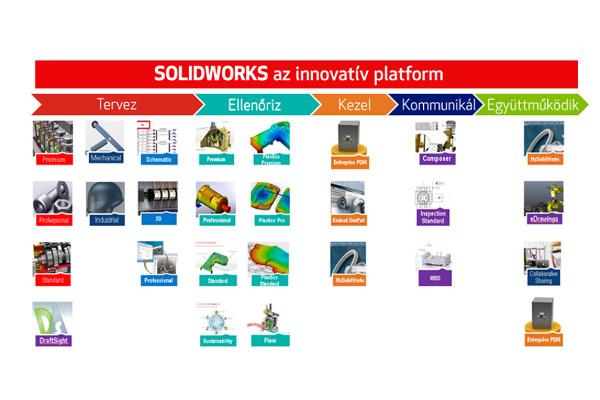 EuroSolid_innovativ_platform_kiemelt