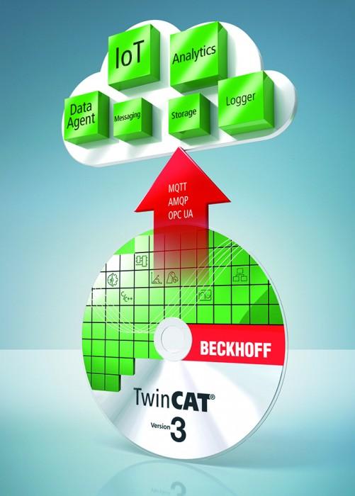 Az átfogó és ciklusokkal szinkronizált adatrögzítésen alapuló új TwinCAT Analytics megoldás a gépek és termelési adatok zökkenőmentes online és offline elemzését teszi lehetővé.