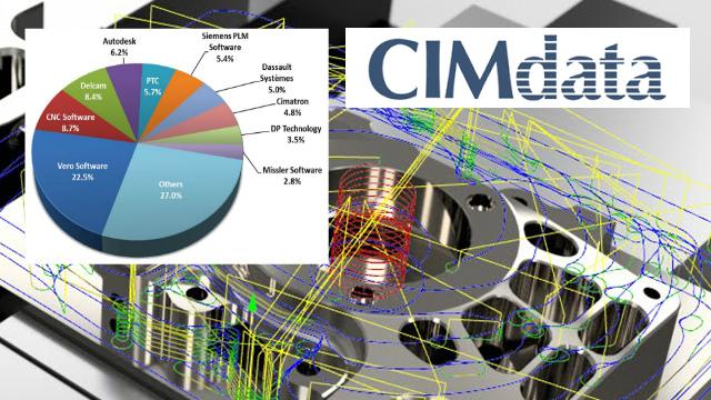 CIMD2015_f