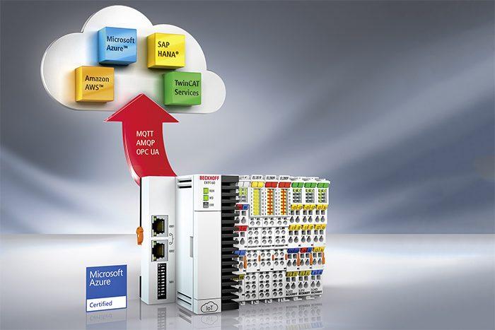 Az EK9160 IoT-buszcsatoló a felhőalapú vezérlési- és adatelemzési stratégiák ideális alapeszköze.