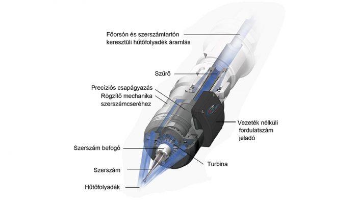 Colibri_Typhoon_cikk2