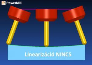 Linearization_N