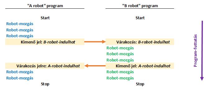 delmia_robotics_cad-terv_december_pic2