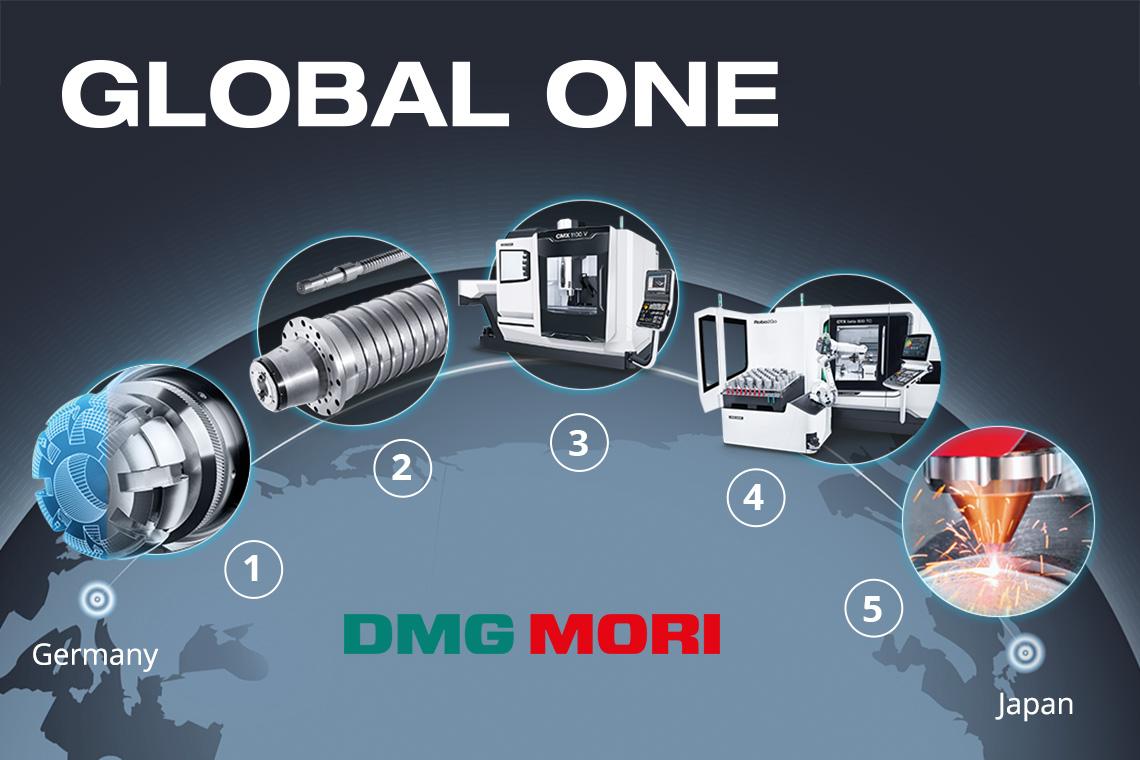 Cégcsoport egységesítés a DMG MORI-nál – Global One  1de16a8066