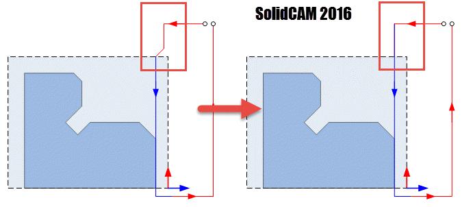 10.1 ábra