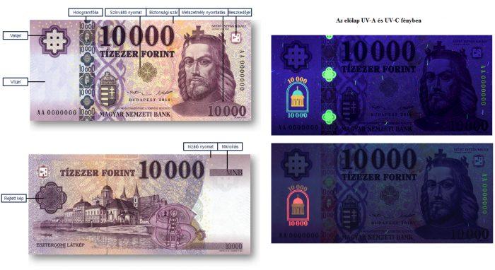 3. ábra: A 2015-ben forgalomba került, számos biztonsági elemmel ellátott, új 10.000 forintos bankjegy