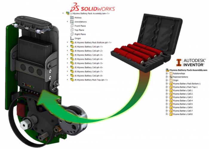 3D Inteconnect átjárhatóságot biztosít más CAD rendszerek fájljai között