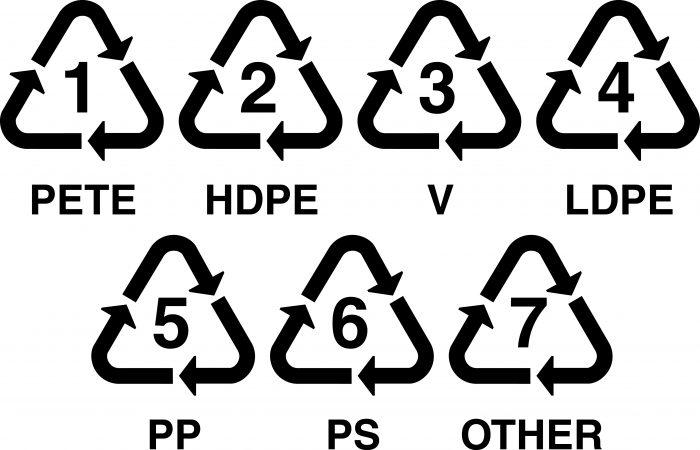 2. ábra: A Society of Plastics Industry által bevezetett jelölésrendszer