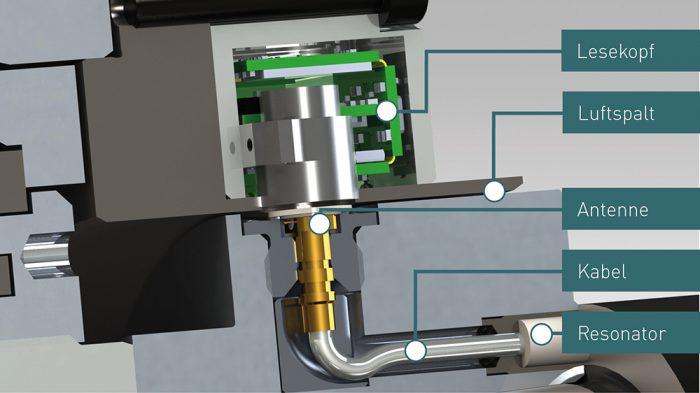 3. ábra: A PLANKO rendszer felépítése