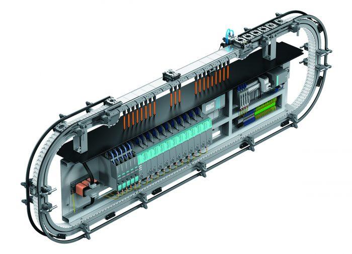 Multi-Carrier-System®: A rugalmas, moduláris szállítópálya-rendszer az alkalmazott szoftveres megoldásnak köszönhetően, egyetlen gombnyomással a kívánt formátumhoz igazítható.