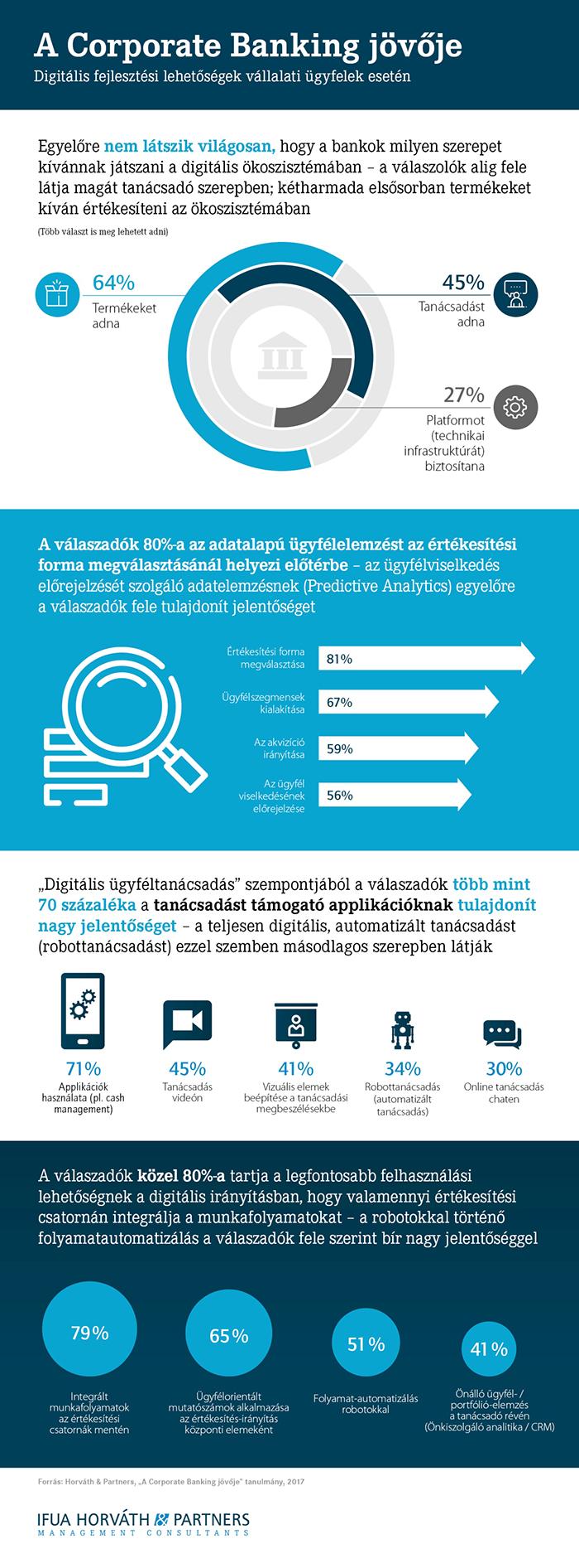 Corporate-Banking-jovoje-infograf_700px