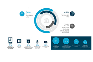 Corporate-Banking-jovoje-infograf_feature