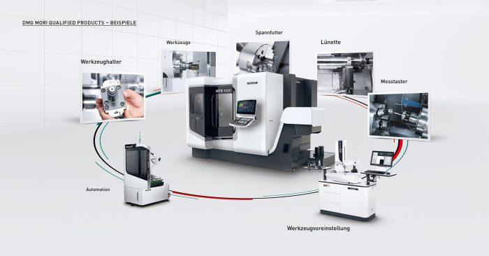 A DMG MORI Qualified Products (DMQP) program bevezetésével a szerszámgépgyártó elkötelezi magát a kiemelkedően magas minőség mellett.
