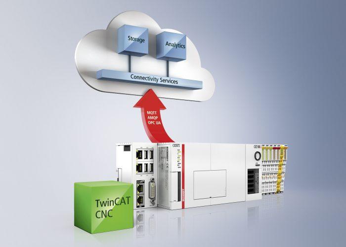 A PC-alapú vezérlés ideális technológiai alapot biztosít az adatkapcsolati funkciók zökkenőmentes használata, valamint a szerszámgépek optimális üzemeltetése terén.