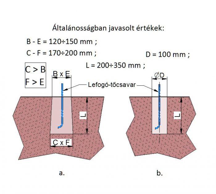 3.ábra Üreg kialakítások a lefogó-tőcsavarokhoz