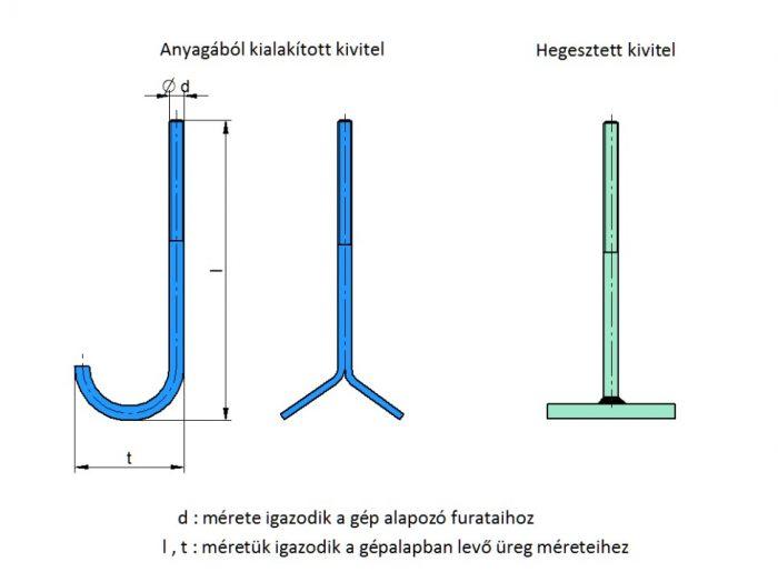 4.ábra Lefogó-tőcsavar kialakítások