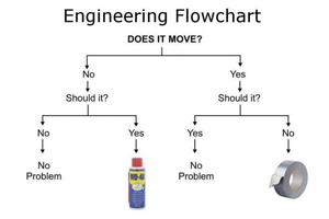 wd40_feature